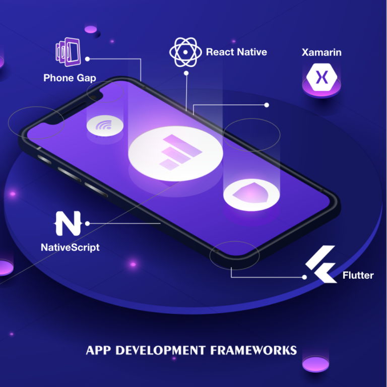 5 Mobile app development frameworks to be used in 2020