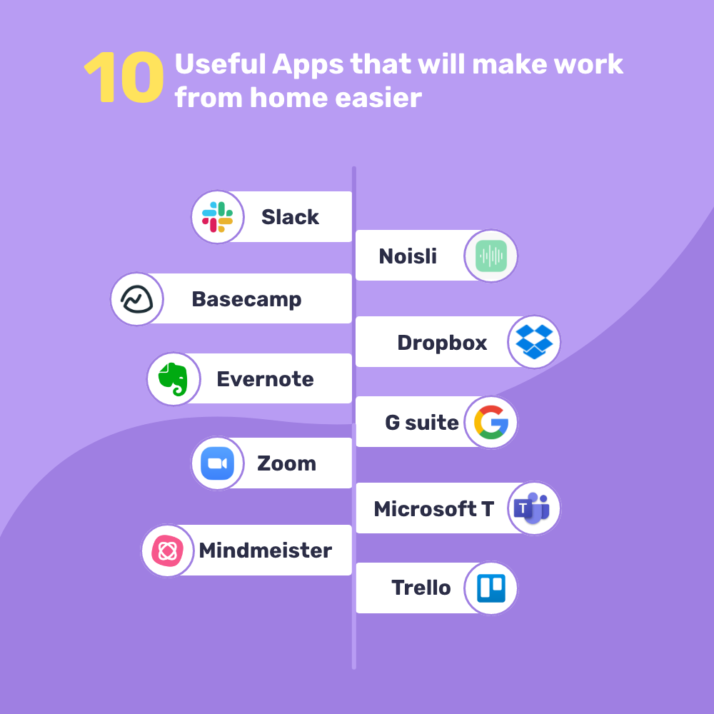 10 Useful Apps that will Make Work From Home Easier