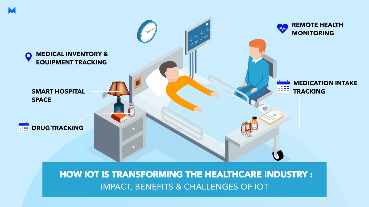 How IoT is transforming the Healthcare Industry: Impact, Benefits & Challenges of IoT