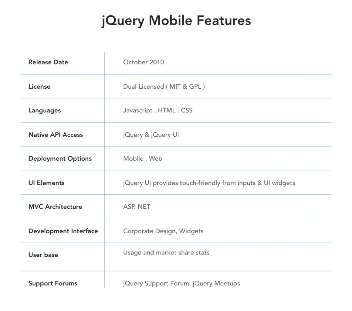 jQuery Mobile Android Features