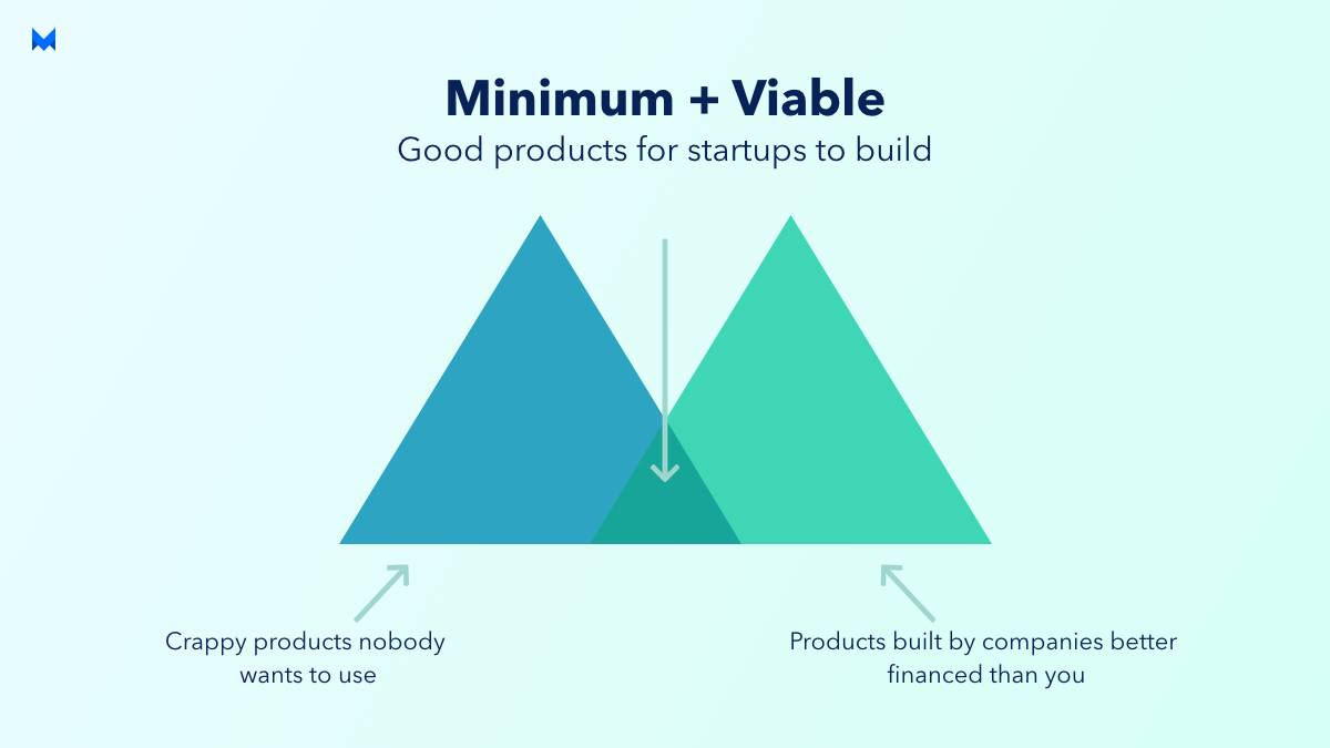what is minmum viable product